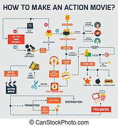 Action movie infographic - Action movie cinema production...