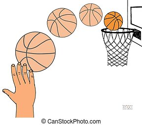 Action vector path illustration of basket ball going into a hoop. Hand, backboard, hoop, ring, net, kit. Hand drawn sketch. Color on white background