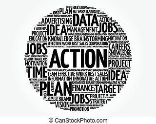 ACTION word cloud