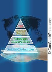 actionnaire, valeurs, créer