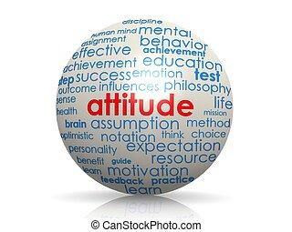 actitud, esfera