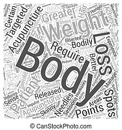Acupuncture for Effective Weight Loss Word Cloud Concept
