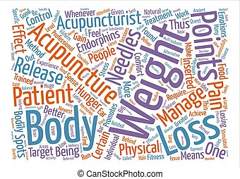 Acupuncture for Effective Weight Loss Word Cloud Concept Text Background