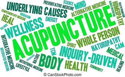 Acupuncture word cloud on a white background.