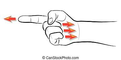 acusación, projecti, dedo que señala