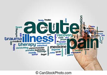 Acute pain word cloud concept