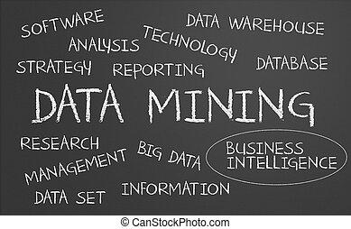 adatok, bányászás, szó, felhő