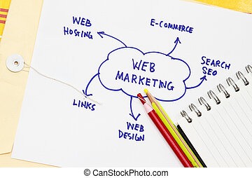 add traffic to your web site - How to add traffic to your...