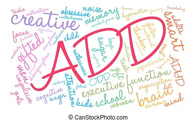 ADD word cloud on a white background.
