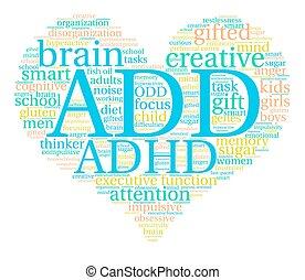 ADD Word Cloud