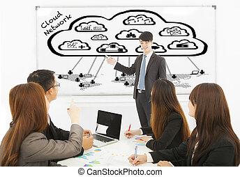 addestramento, affari, calcolare, globale, circa, domande, nuvola, uomo