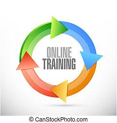 addestramento, concetto, segno, linea, ciclo