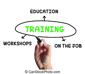 addestramento, diagramma, mostra, officine, fondamento, e,...