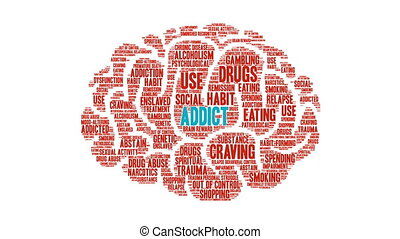 Addict word cloud on a white background.