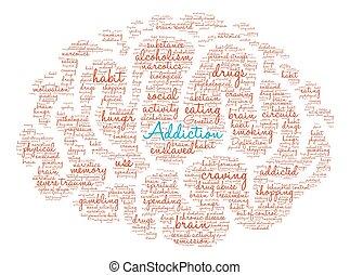 Addiction Brain Word Cloud