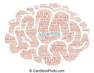 Addiction Brain Word Cloud - Addiction Brain word cloud on a...