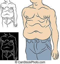 addominale, uomo grasso