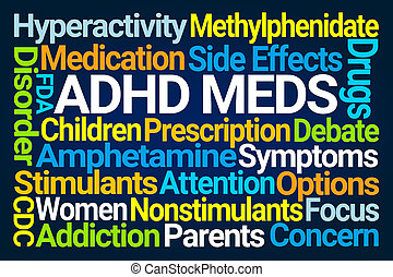 ADHD Meds Word Cloud on Blue Background