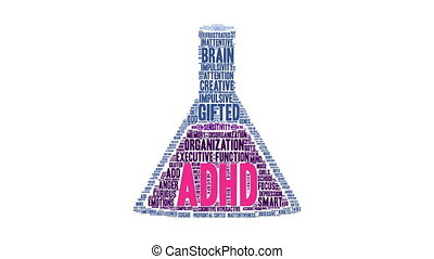 ADHD Word Cloud - ADHD word cloud on a white background.