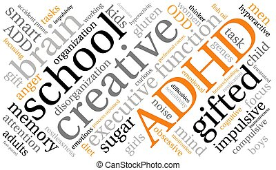 ADHD word cloud on a white background.