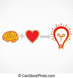 adição, coração, cérebro