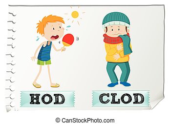 Adjective hot and cold illustration