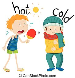 adjectives, 反対, 寒い, 暑い