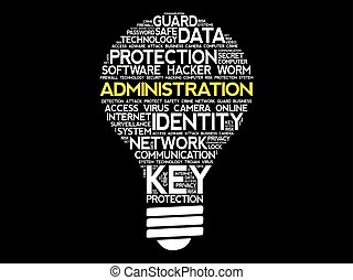 ADMINISTRATION bulb word cloud