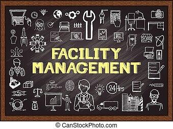 administration, lätthet