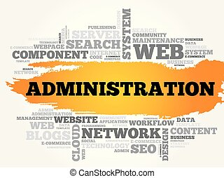 Administration word cloud