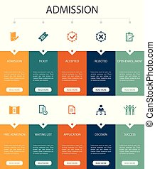 Admission Infographic 10 option UI design.Ticket, accepted,...