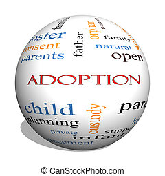 Adoption 3D sphere Word Cloud Concept with great terms such ...