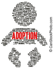 Adoption word cloud shape