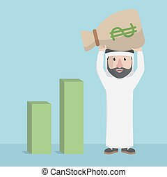 adquira, árabe, dinheiro, lucro