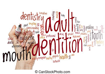 Adult dentition word cloud concept