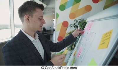 Concept of new startup project in company. Handsome and intelligent collar worker in formal wear suit spending day indoor coworking space in office. Smiling man attach sticker on special board