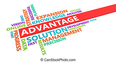 Advantage Word Cloud