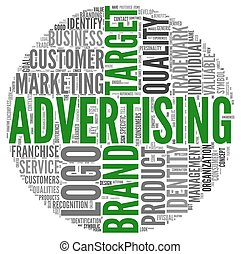 Advertising and brand related words in word tag cloud on white background