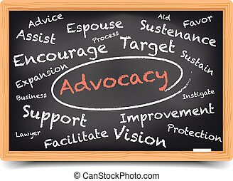 detailed illustration of a Advocacy wordcloud on a blackboard, eps10 vector, gradient mesh included