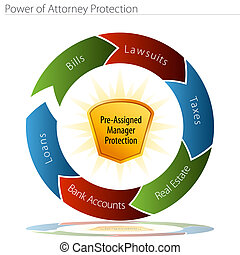 advogado, proteção, poder