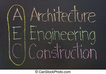 aec, acrônimo, arquitetura