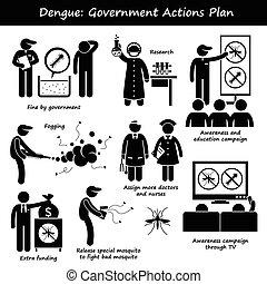 aedes, dengue, handlungen, regierung