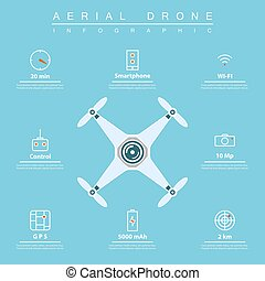 aerial drone infographic