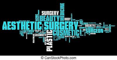 Aesthetic surgery - body improvement. Word cloud concept.
