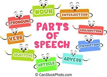 afdelingen, tale, mascots