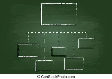 affär, flöde kartlägger, rektanglar