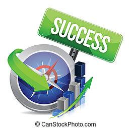 affär, framgång, kompass, begrepp