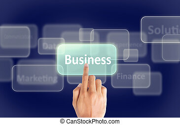affär, hand, press, aning skärma