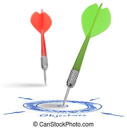 affär, mål, eller, personlig, objektiv