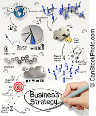 affär, teckning, strategi, skapande, hand